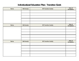 Individualized Education Plan (IEP) Transition Goals Tracker