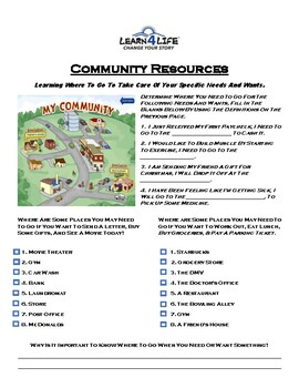 Independent Living Skills (ITP) - Community Resources