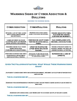 Independent Living Skills (ITP) - Cyber Addiction & Cyber Bullying
