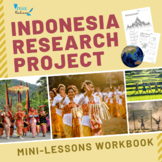 Indonesia Country Research Project