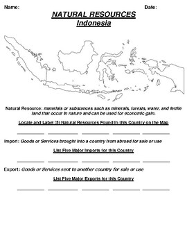 Indonesia Natural Resource Worksheet and Word search