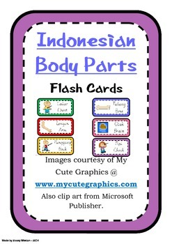 Indonesian Body Parts Flashcards