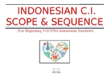 Indonesian CI Scope & Sequence For Beginning CI Indonesian