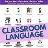 Indonesian Classroom Language Poster (Classroom Display & Decor)