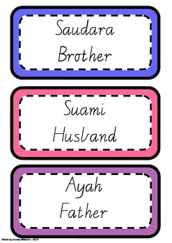 Indonesian Family Flashcards