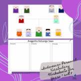 Indonesian Keluarga Personal Vocabulary Worksheets Customi