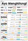 Indonesian Number Poster | Menghitung Bahasa Indonesia