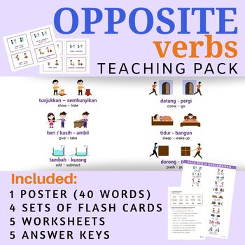 Indonesian Verbs NO PREP Packet (Poster, Flash Cards, Worksheets)