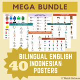 40 Indonesian Posters Mega Bundle (with BONUS included)