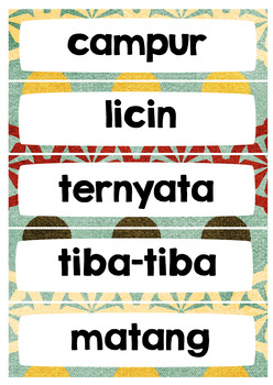 Indonesian Word Wall