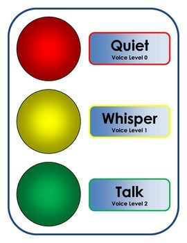 Indoor Voice Level Chart