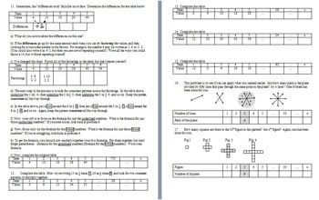 Inductive Reasoning Find the nth term Fall 2013 with Answer Key (Editable)