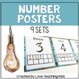 Industrial Classroom Decor Number Posters