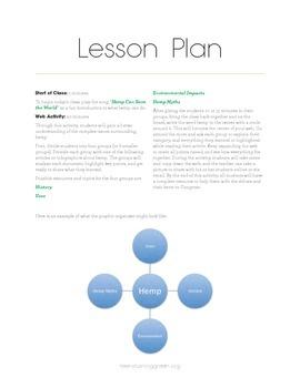 Industrial Hemp Lesson Plan