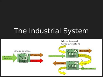 Industrial Process Powerpoint