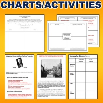 Industrial Revolution Activity *Bundle* (World History)