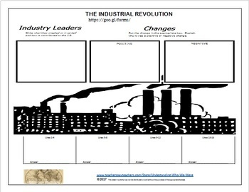 Industrial Revolution Break In Activity