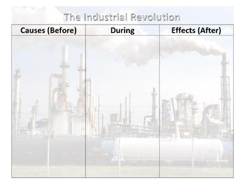 Industrial Revolution Chart