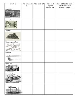 Industrial Revolution Gallery Walk and Chart