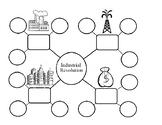 Industrial Revolution - Graphic Organizer