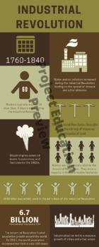 Industrial Revolution Infographic