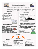 Industrial Revolution Infographic Review