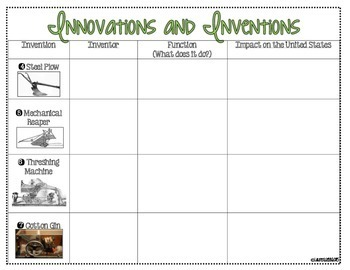 Industrial Revolution Inventions