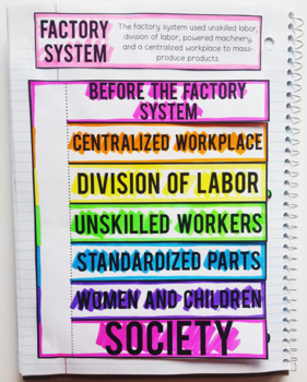 Industrial Revolution Interactive Notebook & Graphic Organizers American History