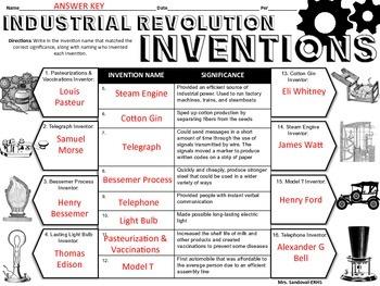 Industrial Revolution Inventions Handout