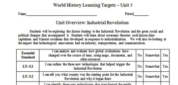 Industrial Revolution Learning Targets, Study Guide, and E