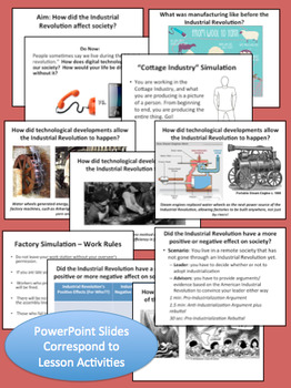 Industrial Revolution Lesson and Fun Simulations