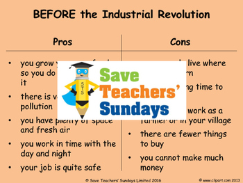 Industrial Revolution Lesson plan, PowerPoint and Worksheets