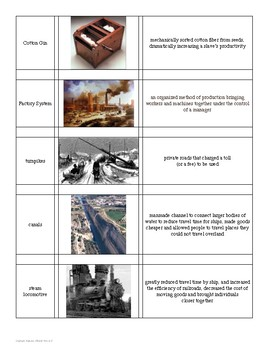 Industrial Revolution Mix and Match Review