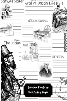 Industrial Revolution Note booking Pages