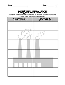 Industrial Revolution Positives & Negatives Chart