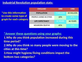 Industrial Revolution - PowerPoint