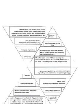 Industrial Revolution Puzzle 1 of 2,