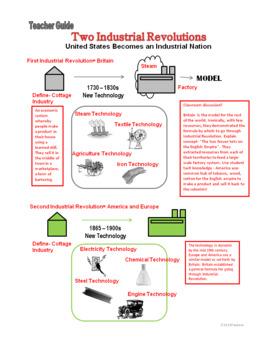 Industrial Revolution- Two Industrial Revolutions