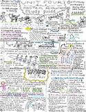 Industrial Revolution Unit Study Guide