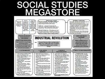 Industrial Revolution Visual Representation / Diagram  - Activity