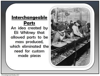 Industrial Revolution Word Wall - 100 Definitions & Images - One per Page