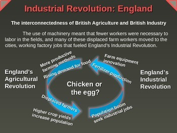 Industrial Revolution in England (PART 2 of Industrial Revolution PPT)