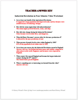Industrial Revolution in Four Minutes Video Worksheet