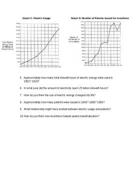Industrialization Graph Work