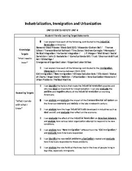 US History: Industrialization/Immigration/Urbanization Common Core Unit Guide