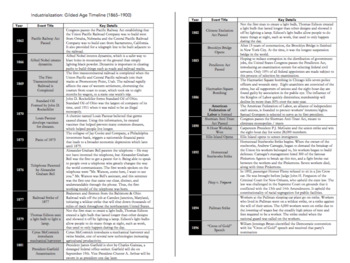 Industrialization Source Pack - 16 Primary / Secondary Sources