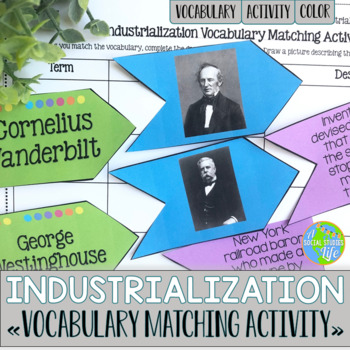 Industrialization and Famous Inventors Vocabulary Matching Activity