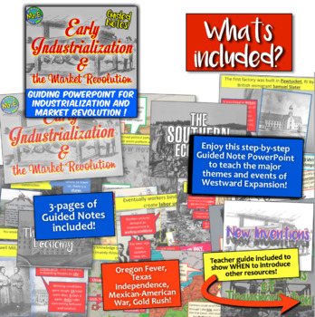 Industry and Market Revolution Guided Note PowerPoint! Guided Notes & PowerPoint