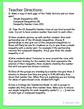 Inequalities Activity for Pre-Algebra or Algebra 1