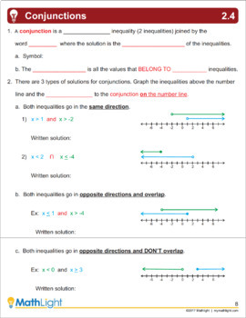 Inequalities | Algebra 1 Unit with Videos